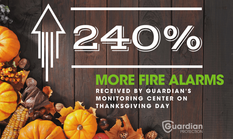 fire safety thanksgiving