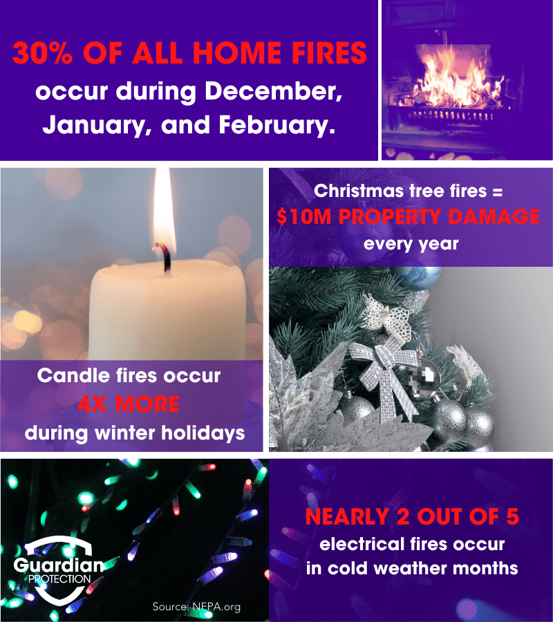 christmas fire facts